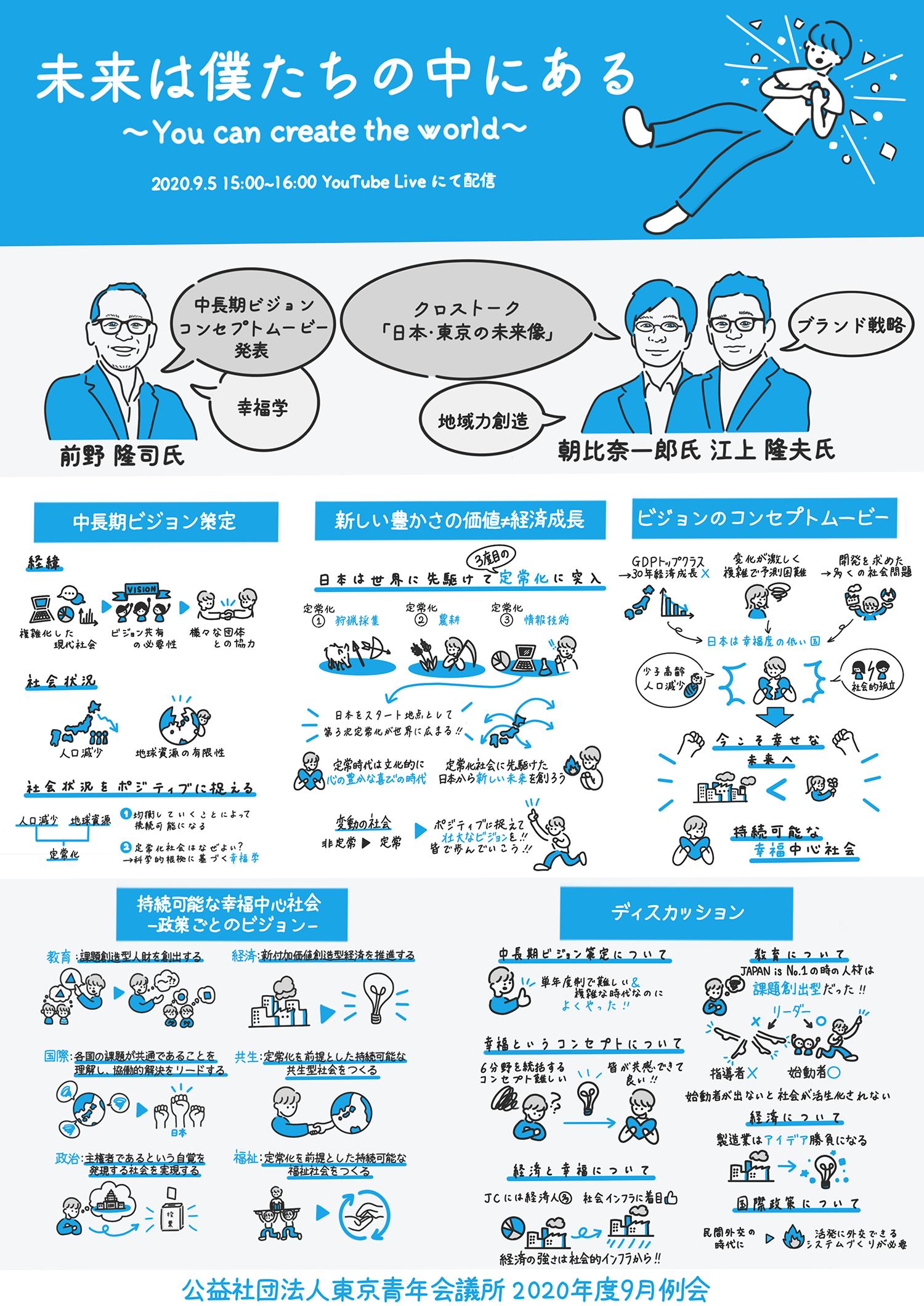未来は僕たちの中にある~You can create the world~東京青年会議所2020年度9月例会報告